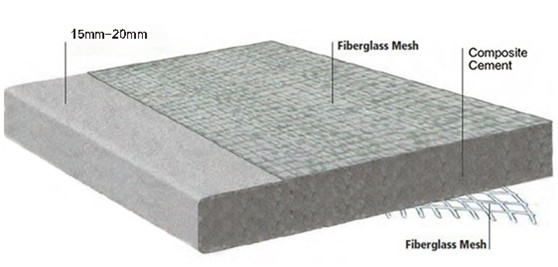 Rockmax Mgo Subfloor Board Stronger Than Your Imagination